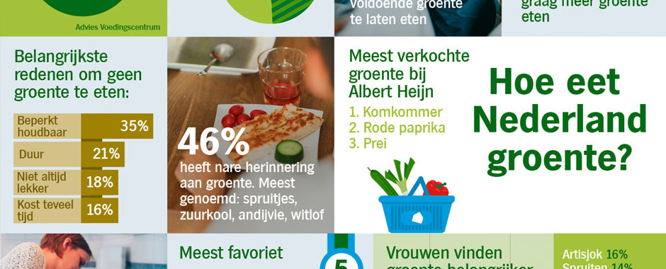 case study albert heijn s kies and To download royal ahold nv - the us foodservice accounting fraud case study this case study was compiled from published sources albert heijn (albert) took.